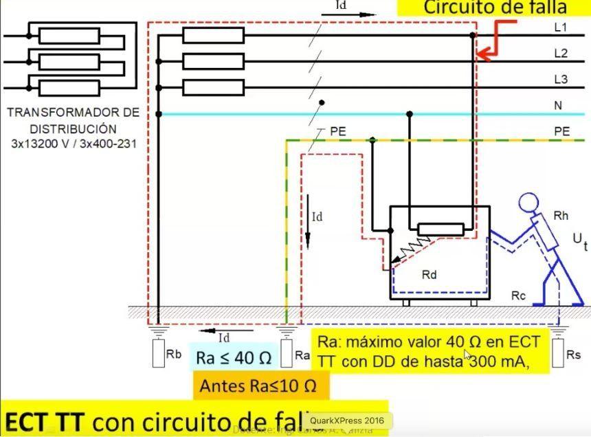Encuentro del Ing. Carlos Galizia con 19 Asociaciones de Instaladores