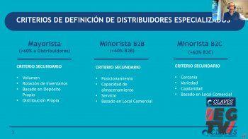 CLAVES: los criterios fundamentales para los distribuidores de productos eléctricos