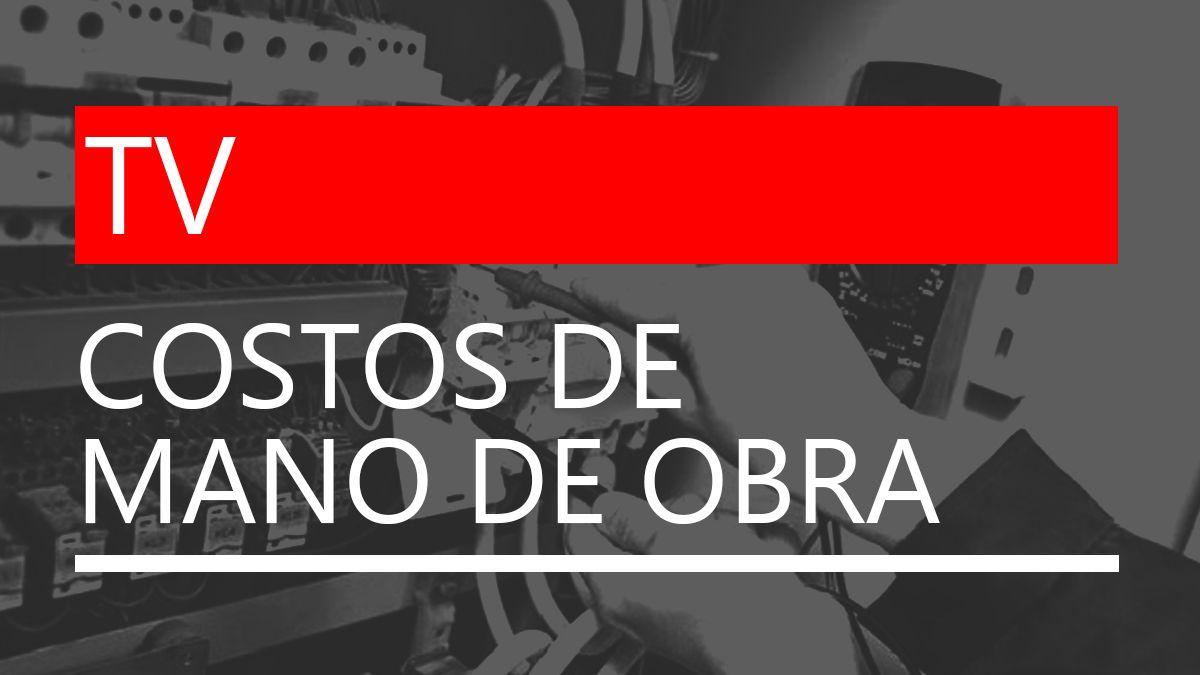 País | CMO | TV